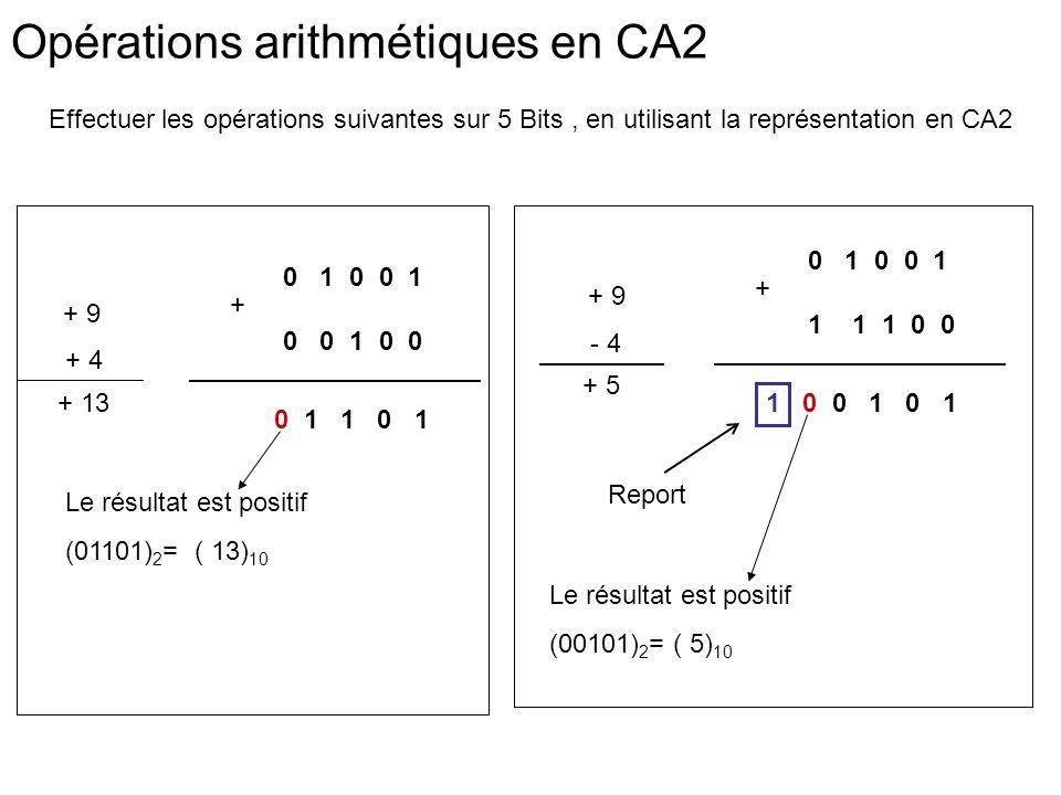 Opérations arithmétiques en CA2 + 9 + 4 + 13 0 1 0 0 1 0 0 1 0 0 + 0 1 1 0 1 Effectuer les opérations suivantes sur 5 Bits, en utilisant la représenta