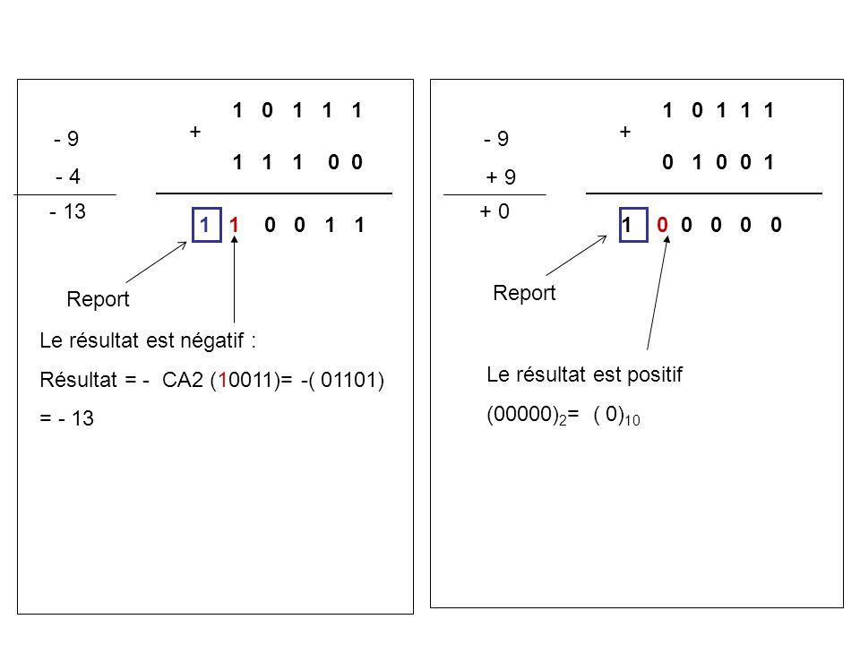 - 9 - 4 - 13 1 0 1 1 1 1 1 1 0 0 + 1 1 0 0 1 1 - 9 + 9 + 0 1 0 1 1 1 0 1 0 0 1 + 1 0 0 0 0 0 Le résultat est négatif : Résultat = - CA2 (10011)= -( 01