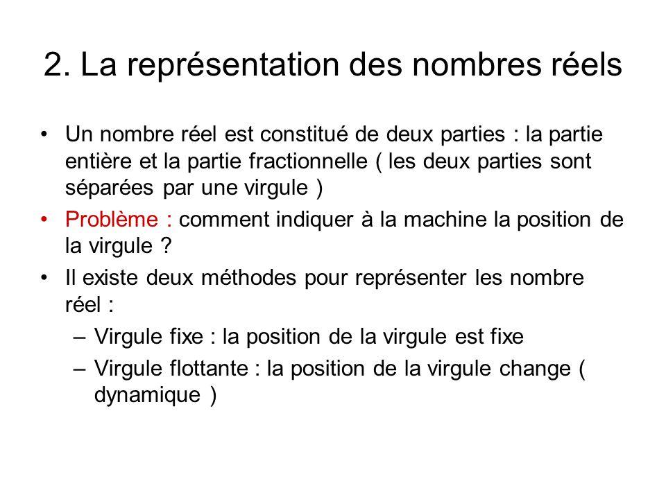 2. La représentation des nombres réels Un nombre réel est constitué de deux parties : la partie entière et la partie fractionnelle ( les deux parties