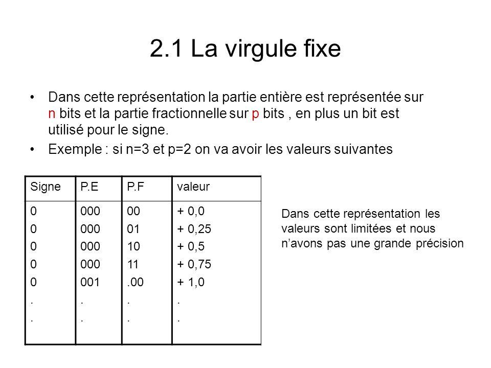 2.1 La virgule fixe Dans cette représentation la partie entière est représentée sur n bits et la partie fractionnelle sur p bits, en plus un bit est u