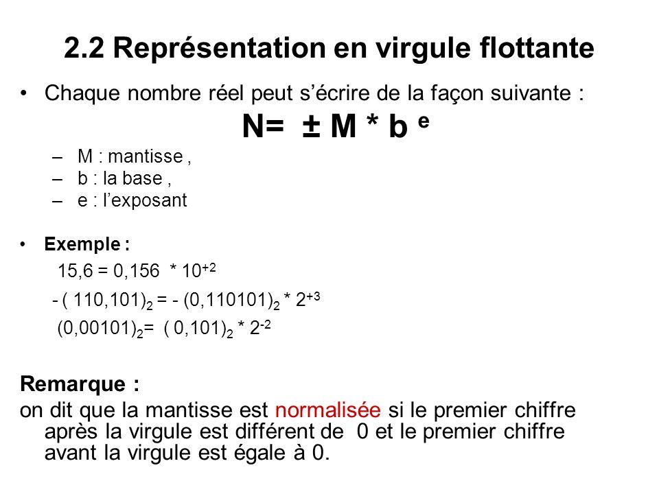 2.2 Représentation en virgule flottante Chaque nombre réel peut s'écrire de la façon suivante : N= ± M * b e – M : mantisse, – b : la base, – e : l'ex