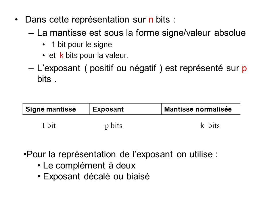 Dans cette représentation sur n bits : –La mantisse est sous la forme signe/valeur absolue 1 bit pour le signe et k bits pour la valeur. –L'exposant (