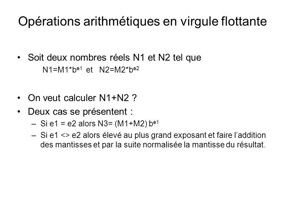 Opérations arithmétiques en virgule flottante Soit deux nombres réels N1 et N2 tel que N1=M1*b e1 et N2=M2*b e2 On veut calculer N1+N2 ? Deux cas se p