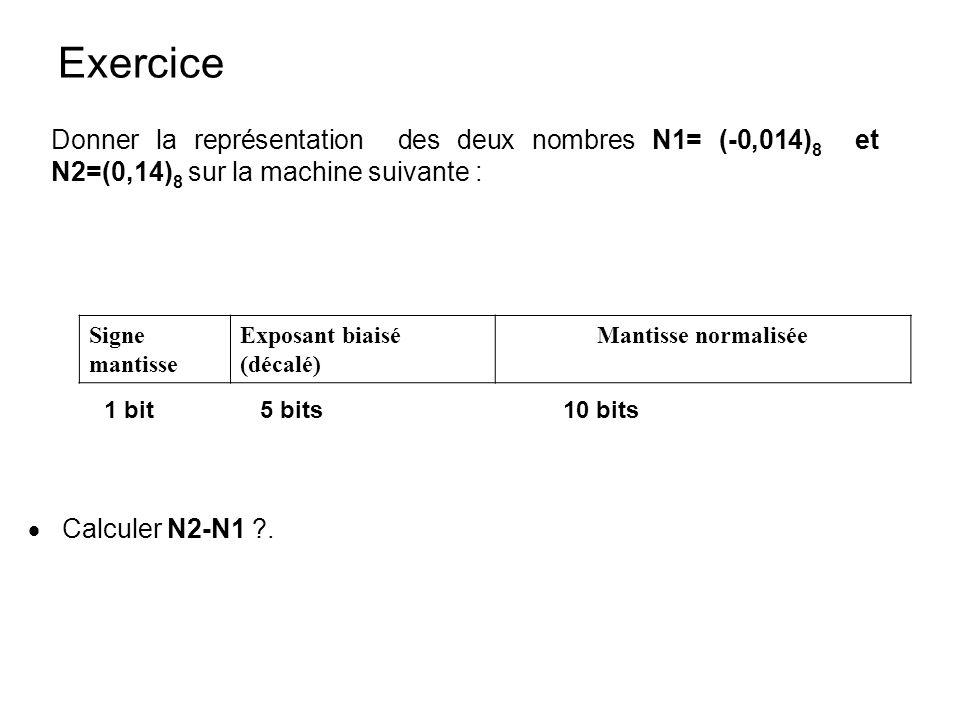 Exercice Donner la représentation des deux nombres N1= (-0,014) 8 et N2=(0,14) 8 sur la machine suivante : Signe mantisse Exposant biaisé (décalé) Man