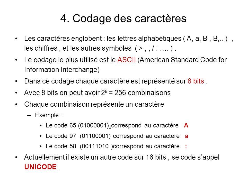 4. Codage des caractères Les caractères englobent : les lettres alphabétiques ( A, a, B, B,.. ), les chiffres, et les autres symboles ( >, ; / : …. ).