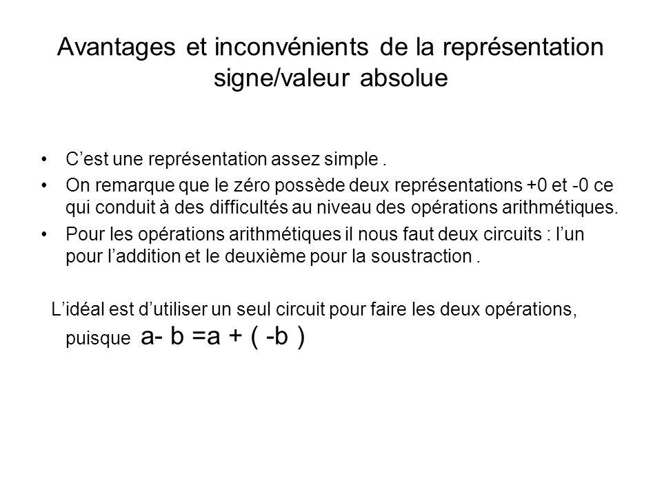 Avantages et inconvénients de la représentation signe/valeur absolue C'est une représentation assez simple. On remarque que le zéro possède deux repré