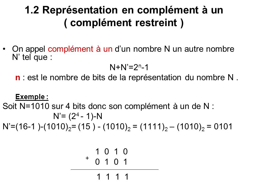 Exemple 1 2 9 1001 00100001 5 6 2 0010 01100101 129 = ( 0001 0010 1001) 2 562 = (0101 0110 0010) 2