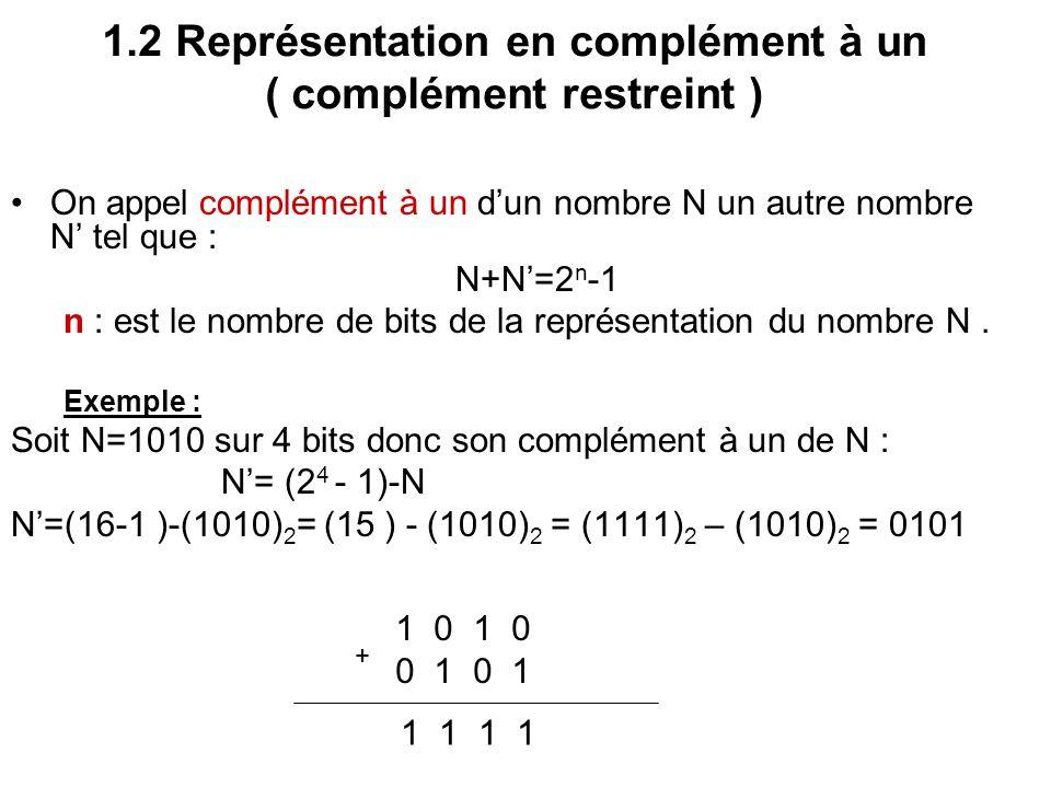 1.2 Représentation en complément à un ( complément restreint ) On appel complément à un d'un nombre N un autre nombre N' tel que : N+N'=2 n -1 n : est