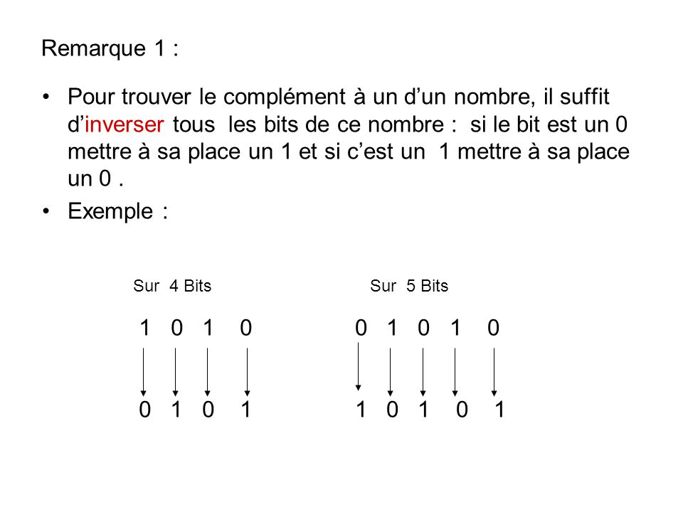 Remarque 1 : Pour trouver le complément à un d'un nombre, il suffit d'inverser tous les bits de ce nombre : si le bit est un 0 mettre à sa place un 1