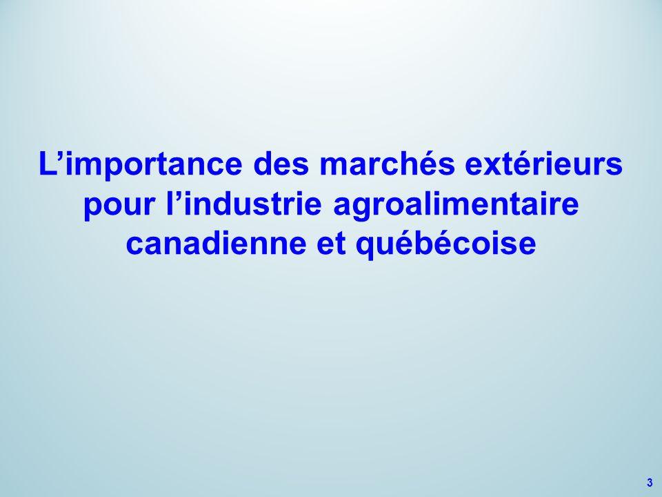 L'importance des marchés extérieurs pour l'industrie agroalimentaire canadienne et québécoise 3