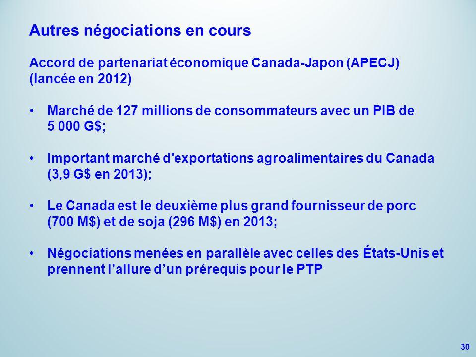 Produits de la mer 30 Autres négociations en cours Accord de partenariat économique Canada-Japon (APECJ) (lancée en 2012) Marché de 127 millions de consommateurs avec un PIB de 5 000 G$; Important marché d exportations agroalimentaires du Canada (3,9 G$ en 2013); Le Canada est le deuxième plus grand fournisseur de porc (700 M$) et de soja (296 M$) en 2013; Négociations menées en parallèle avec celles des États-Unis et prennent l'allure d'un prérequis pour le PTP