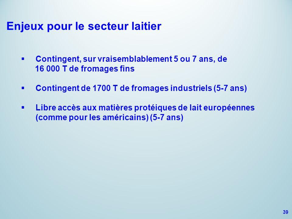 Enjeux pour le secteur laitier  Contingent, sur vraisemblablement 5 ou 7 ans, de 16 000 T de fromages fins  Contingent de 1700 T de fromages industriels (5-7 ans)  Libre accès aux matières protéiques de lait européennes (comme pour les américains) (5-7 ans) 39