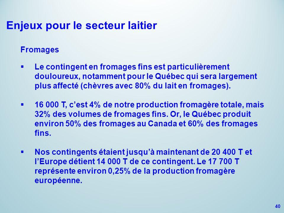 Enjeux pour le secteur laitier Fromages  Le contingent en fromages fins est particulièrement douloureux, notamment pour le Québec qui sera largement plus affecté (chèvres avec 80% du lait en fromages).
