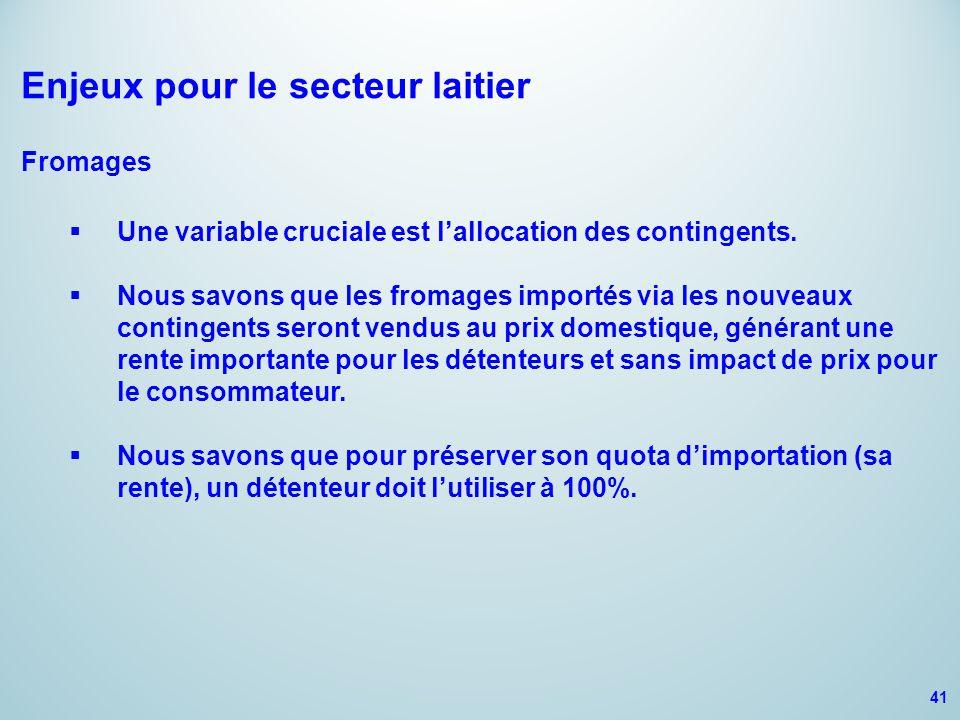 Enjeux pour le secteur laitier Fromages  Une variable cruciale est l'allocation des contingents.