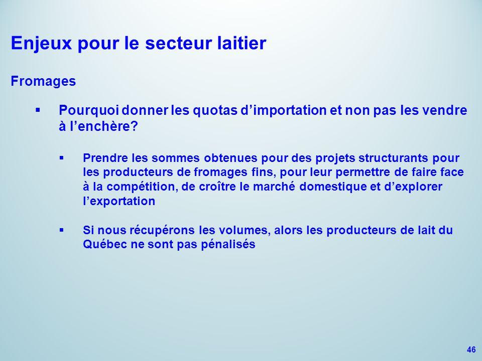 Enjeux pour le secteur laitier Fromages  Pourquoi donner les quotas d'importation et non pas les vendre à l'enchère?  Prendre les sommes obtenues po