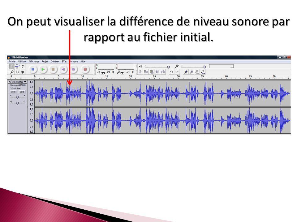 On peut visualiser la différence de niveau sonore par rapport au fichier initial.