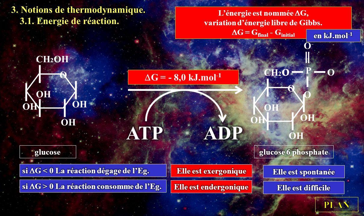 3.1. Energie de réaction. L'énergie est nommée  G, variation d'énergie libre de Gibbs.