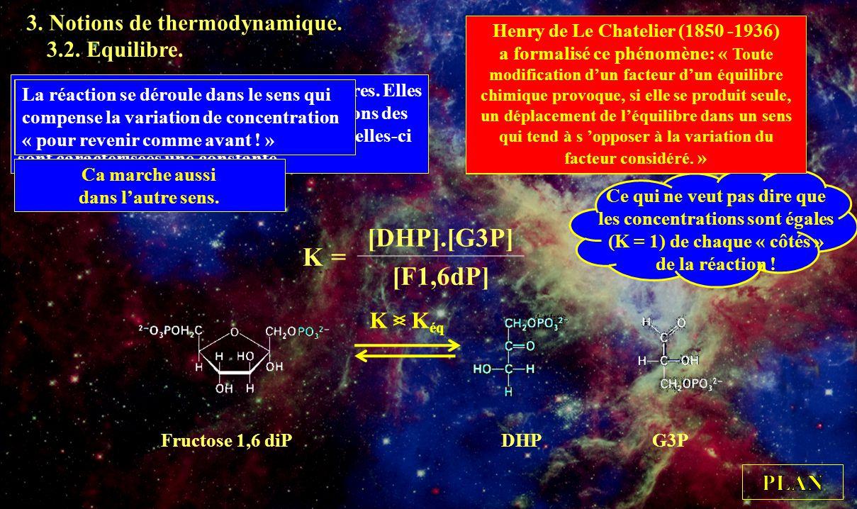 Lorsque la réaction est à l'équilibre: K éq = (C pdt / C réact ) 3.2.