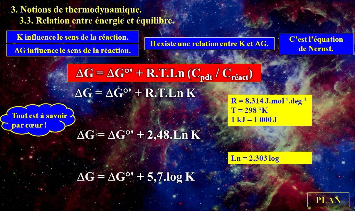 3.3. Relation entre énergie et équilibre.