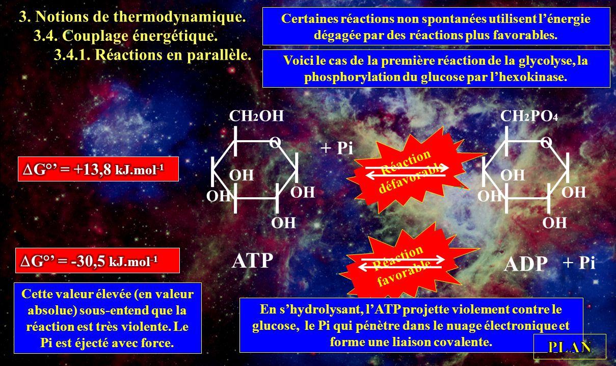 Réaction favorable Réaction défavorable 3.4. Couplage énergétique.