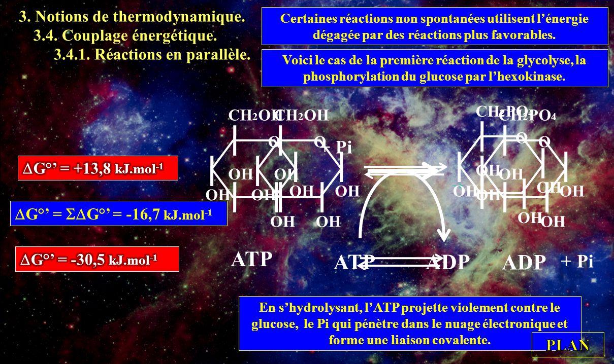 3.4. Couplage énergétique. 3.4.1. Réactions en parallèle.