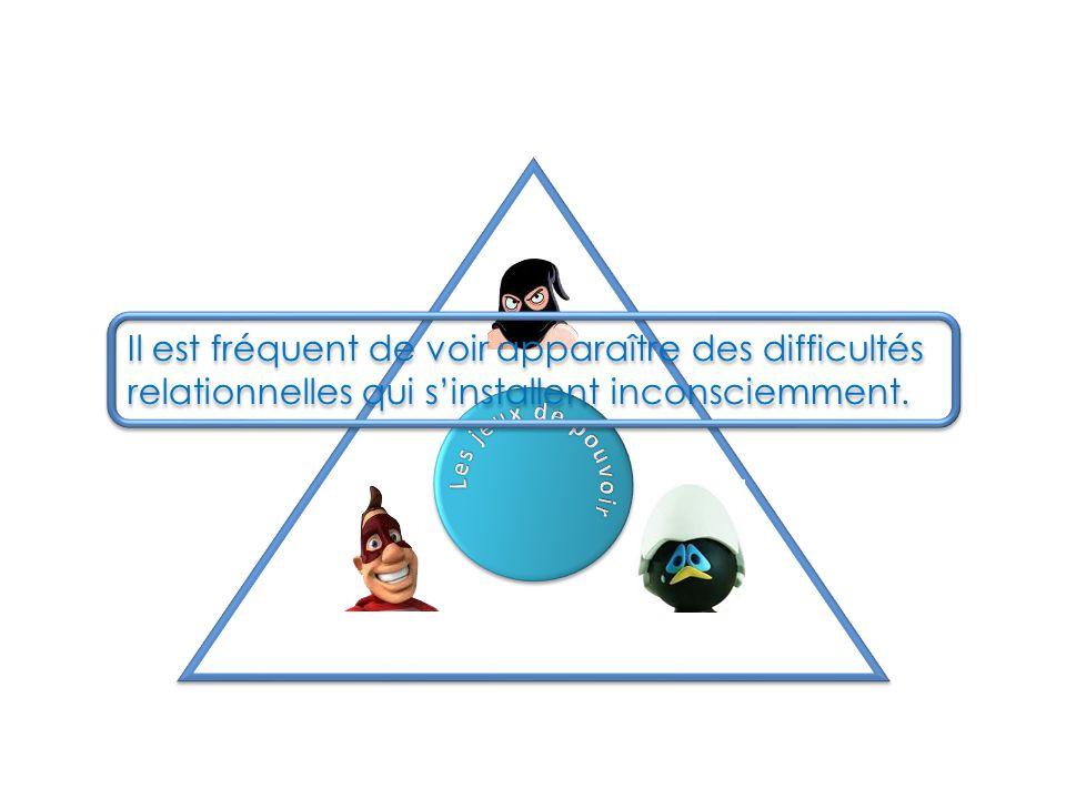 Il est fréquent de voir apparaître des difficultés relationnelles qui s'installent inconsciemment.