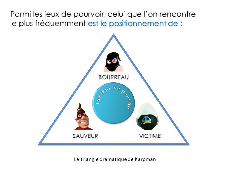 est le positionnement de : Parmi les jeux de pourvoir, celui que l'on rencontre le plus fréquemment est le positionnement de : VICTIME BOURREAU SAUVEUR Le triangle dramatique de Karpman