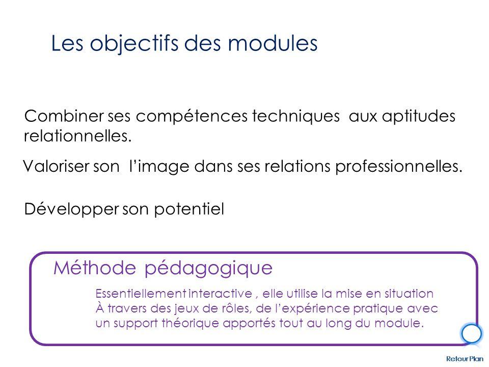 Les objectifs des modules Combiner ses compétences techniques aux aptitudes relationnelles.