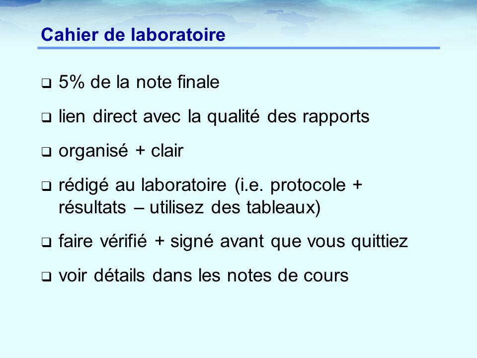 Cahier de laboratoire  5% de la note finale  lien direct avec la qualité des rapports  organisé + clair  rédigé au laboratoire (i.e.