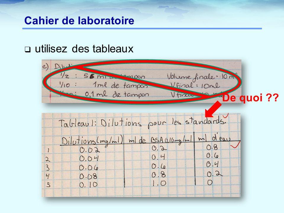 Cahier de laboratoire  utilisez des tableaux De quoi ??