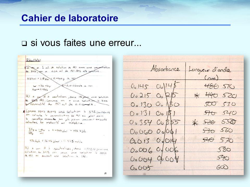 Cahier de laboratoire  si vous faites une erreur...