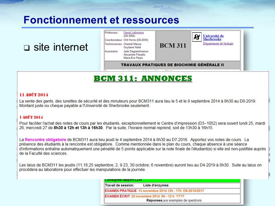 Fonctionnement et ressources  site internet