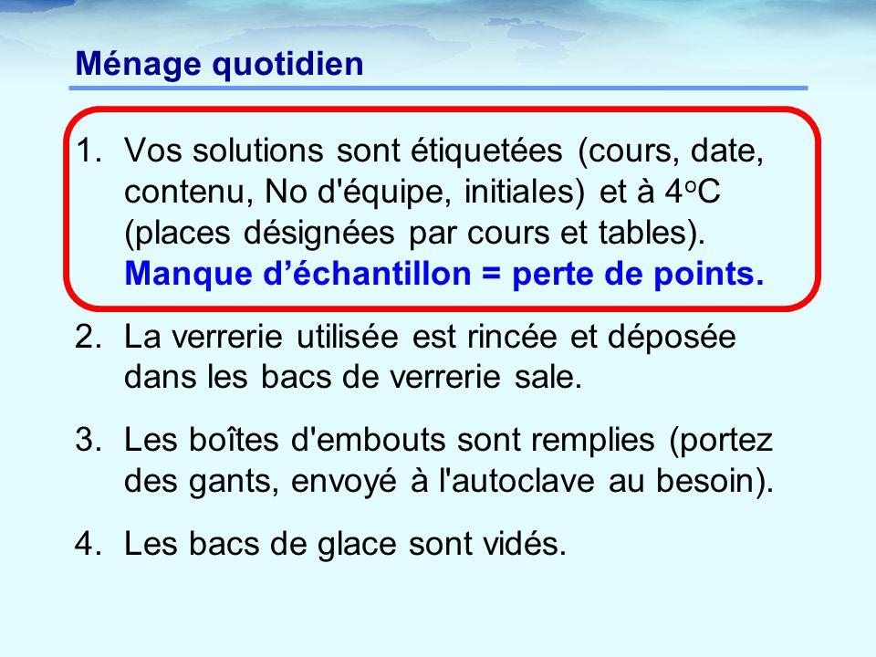 Ménage quotidien 1.Vos solutions sont étiquetées (cours, date, contenu, No d équipe, initiales) et à 4 o C (places désignées par cours et tables).