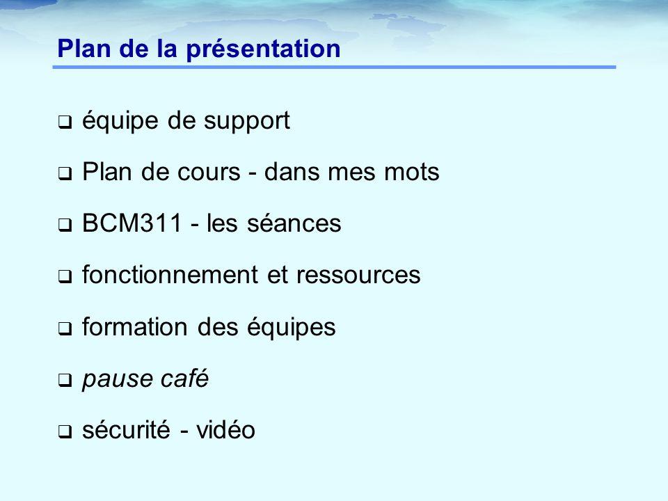 Plan de la présentation  équipe de support  Plan de cours - dans mes mots  BCM311 - les séances  fonctionnement et ressources  formation des équipes  pause café  sécurité - vidéo