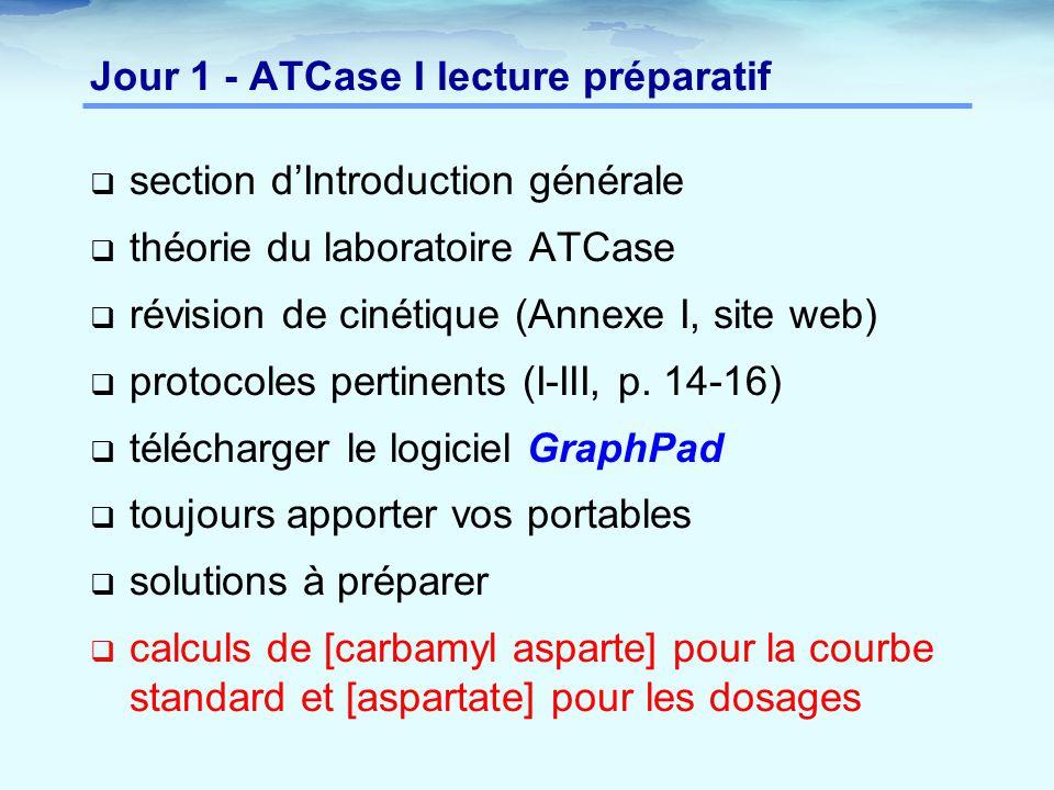 Jour 1 - ATCase I lecture préparatif  section d'Introduction générale  théorie du laboratoire ATCase  révision de cinétique (Annexe I, site web)  protocoles pertinents (I-III, p.