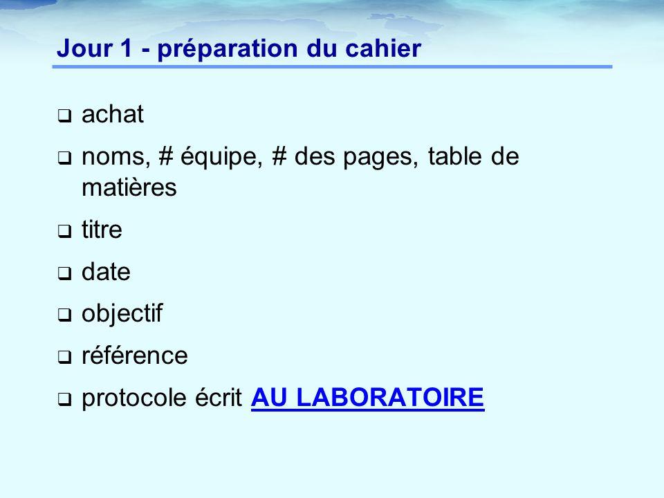 Jour 1 - préparation du cahier  achat  noms, # équipe, # des pages, table de matières  titre  date  objectif  référence  protocole écrit AU LABORATOIRE