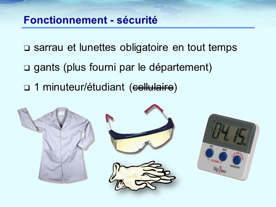  sarrau et lunettes obligatoire en tout temps  gants (plus fourni par le département)  1 minuteur/étudiant (cellulaire) Fonctionnement - sécurité