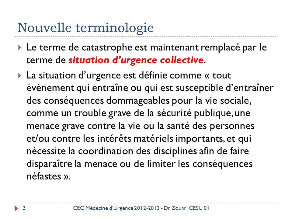 Situation 1  Q1: Il s'agit de quel type d'accident  Q2: On va avoir combien de victimes  Q3: Comment agir devant 3CEC Médecine d Urgence 2012-2013 - Dr Zouari CESU 01