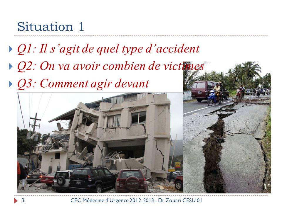 Situation 2  Q1: Il s'agit de quel type d'accident  Q2: On va avoir combien de victimes L explosion d un camion citerne transportant du carburant aurait provoqué au moins 30 morts à Limani, dans la province de l extrême-nord du Cameroun.