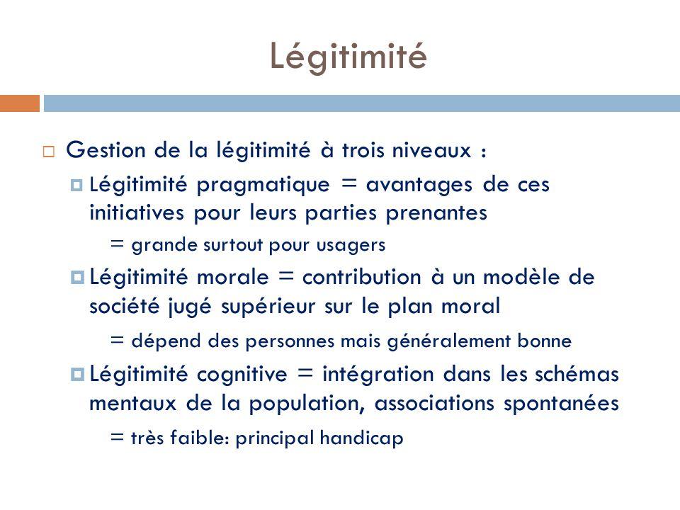Légitimité  Gestion de la légitimité à trois niveaux :  L égitimité pragmatique = avantages de ces initiatives pour leurs parties prenantes = grande