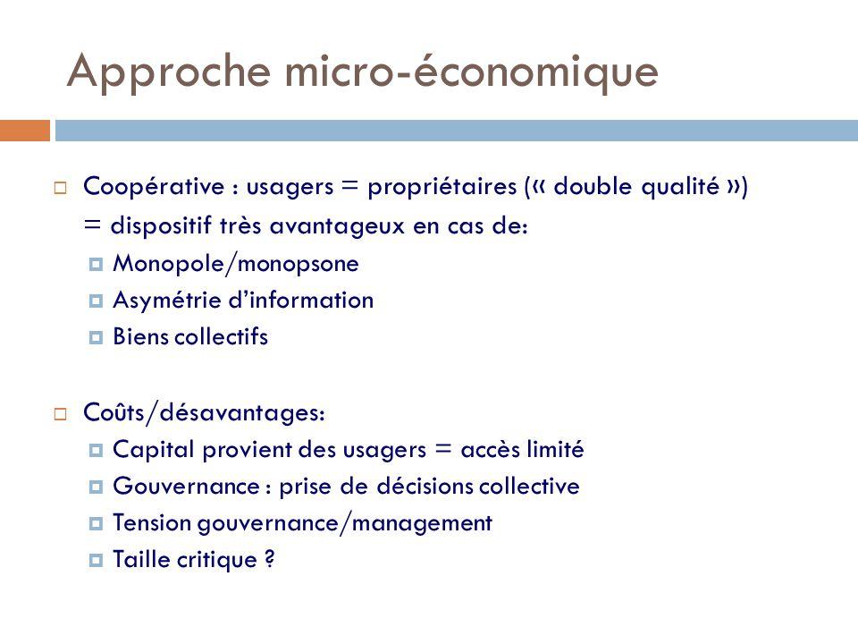 Approche micro-économique  Coopérative : usagers = propriétaires (« double qualité ») = dispositif très avantageux en cas de:  Monopole/monopsone 
