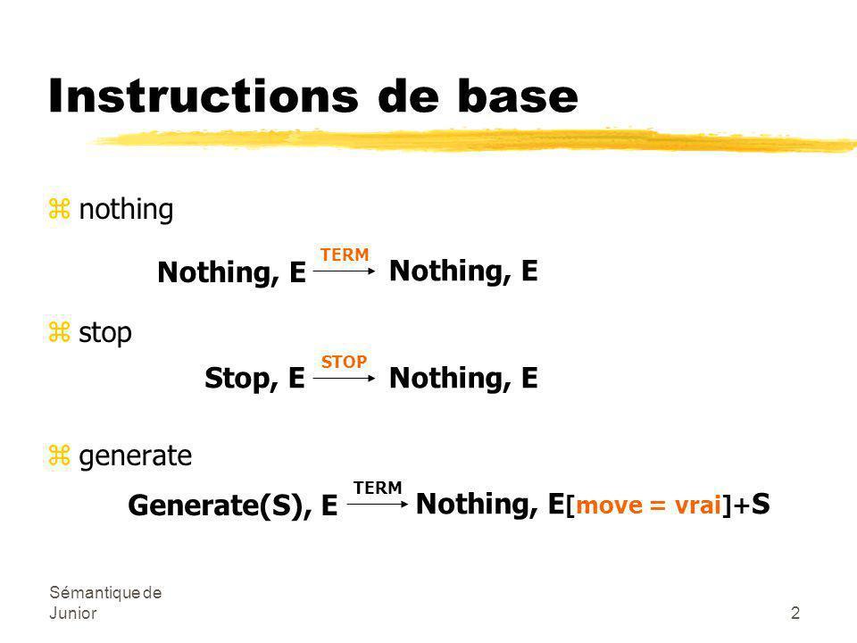 Sémantique de Junior3 Séquence zLa partie gauche ne termine pas zLa partie gauche termine Seq(t,u), E b u', E'' t, E TERM t', E' u, E' b u', E'' Seq(t,u), E b Seq(t',u), E' t, E b t', E' b = STOP ou b = SUSP