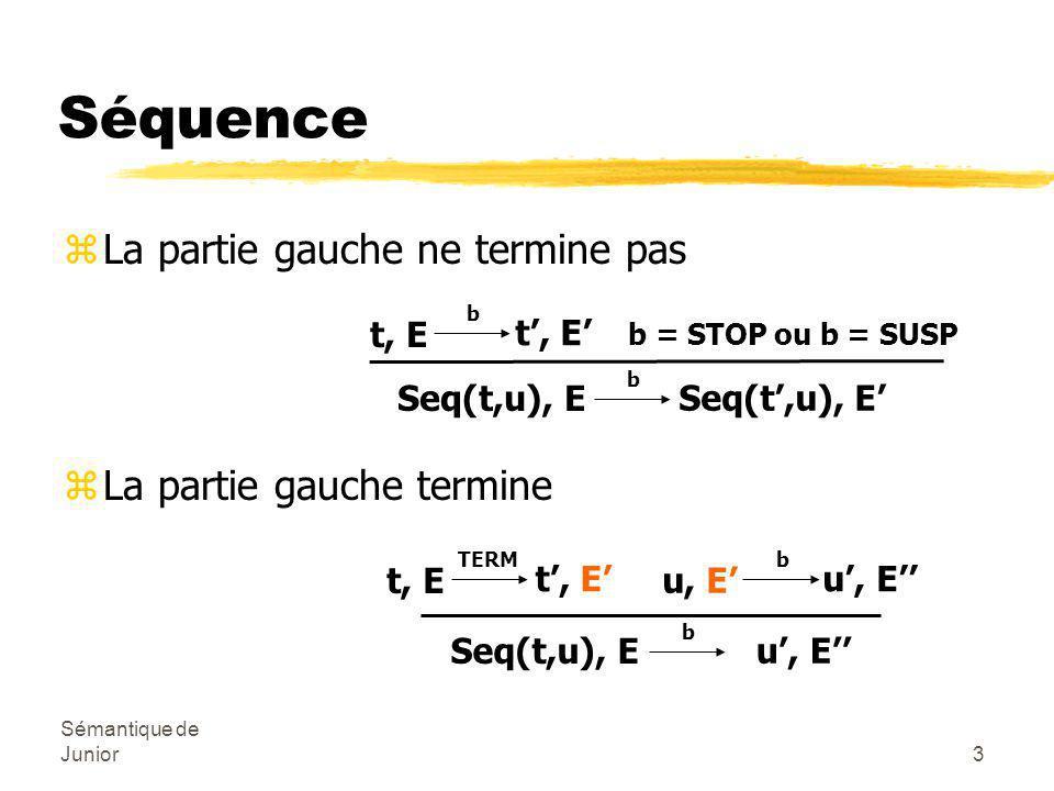 Sémantique de Junior3 Séquence zLa partie gauche ne termine pas zLa partie gauche termine Seq(t,u), E b u', E'' t, E TERM t', E' u, E' b u', E'' Seq(t