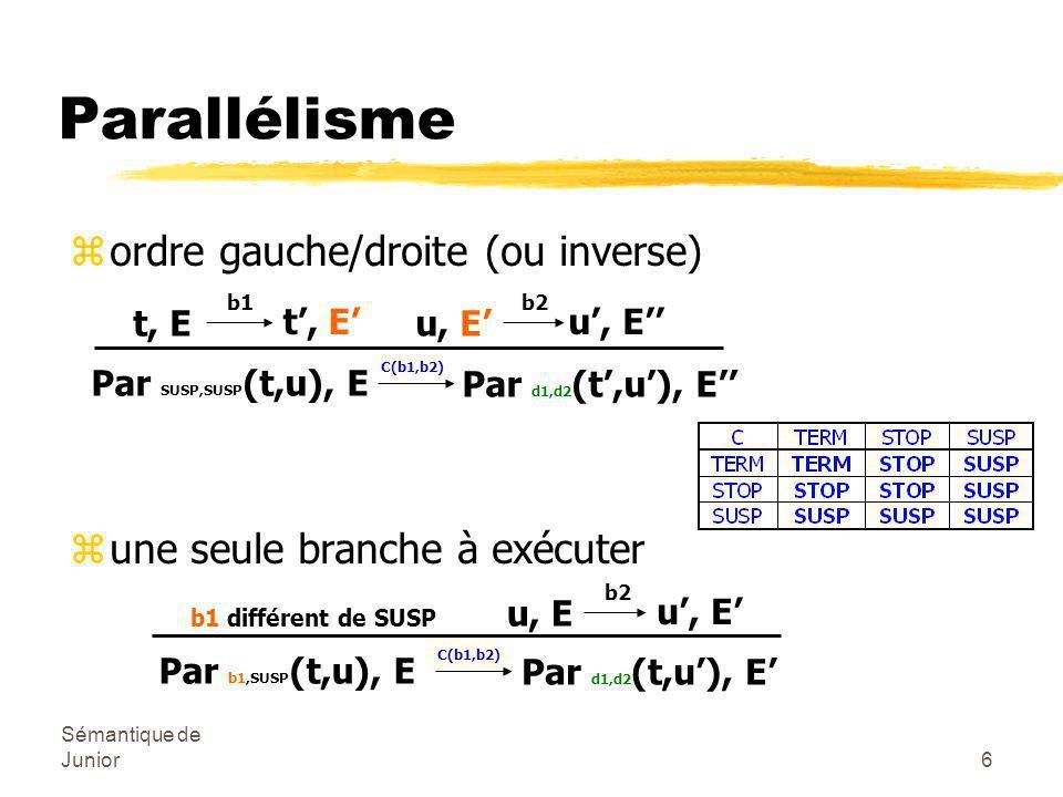 Sémantique de Junior6 zordre gauche/droite (ou inverse) zune seule branche à exécuter Parallélisme Par SUSP,SUSP (t,u), E C(b1,b2) Par d1,d2 (t',u'),