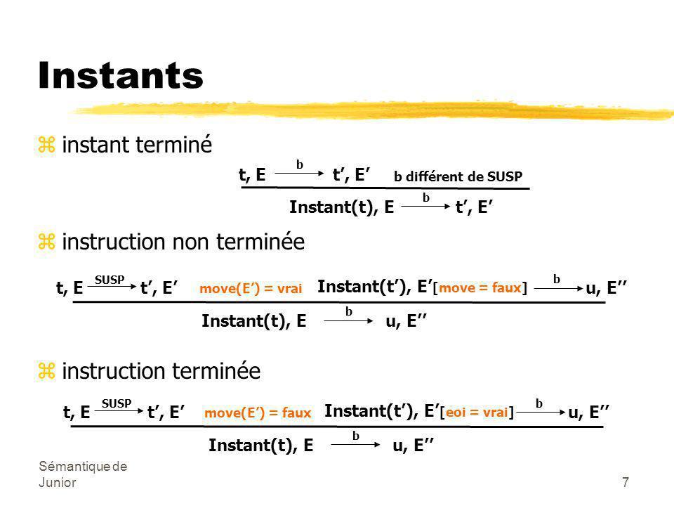 Sémantique de Junior7 zinstant terminé zinstruction non terminée zinstruction terminée Instants b t, E b t', E' Instant(t), Et', E' b différent de SUSP b t, E SUSP t', E' Instant(t), E u, E'' move(E') = faux b Instant(t'), E' [eoi = vrai] u, E'' b t, E SUSP t', E' Instant(t), E u, E'' move(E') = vrai b Instant(t'), E' [move = faux] u, E''