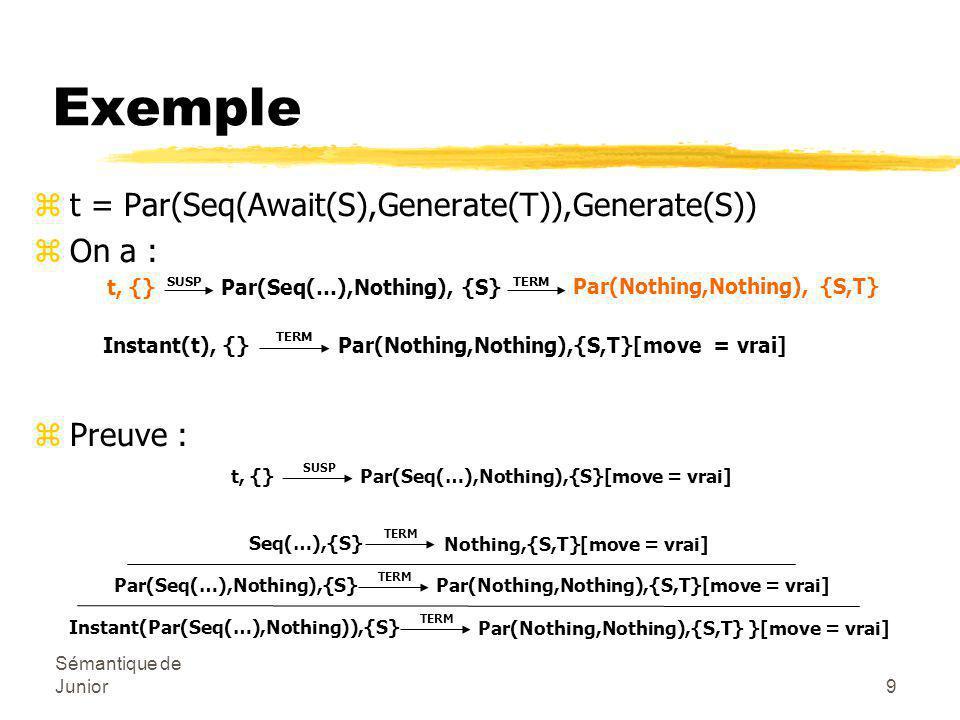 Sémantique de Junior10 Plus de pb de causalité zWhen(S, Nothing, Generate(S)) zWhen(S, Generate(S), Nothing) zSeq(When(S,Generate(T),Nothing),Generate(S)) SUSP When(S,...), E When(S,...), E [eoi=vrai] STOP Generate(S), E [eoi=vrai] SUSP Seq(...,...), E Seq(...,...), E [eoi=vrai] STOP Seq(Nothing,Generate(S)), E [eoi=vrai] SUSP When(S,...), E When(S,...), E [eoi=vrai] STOP Nothing, E [eoi=vrai]