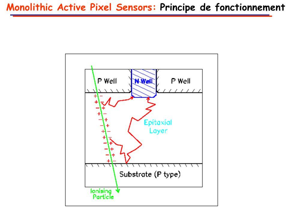 Monolithic Active Pixel Sensors: Principe de fonctionnement QGP