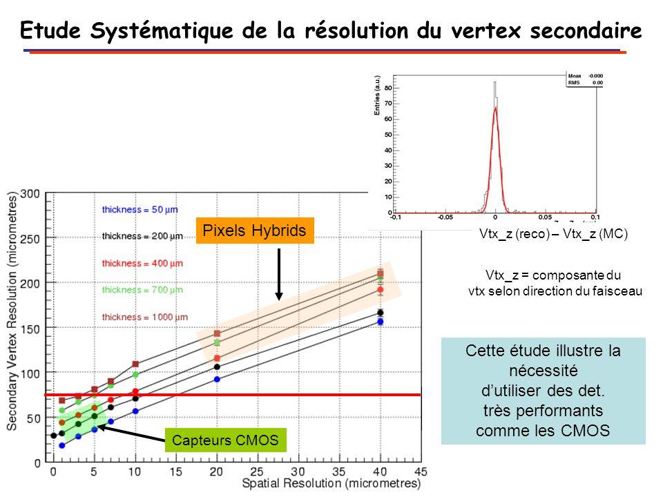 Etude Systématique de la résolution du vertex secondaire Cette étude illustre la nécessité d'utiliser des det.