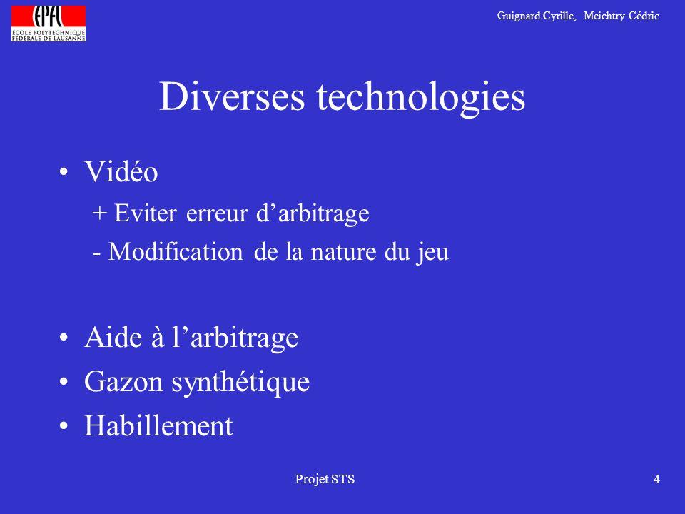 Guignard Cyrille, Meichtry Cédric Projet STS4 Diverses technologies Vidéo + Eviter erreur d'arbitrage - Modification de la nature du jeu Aide à l'arbitrage Gazon synthétique Habillement