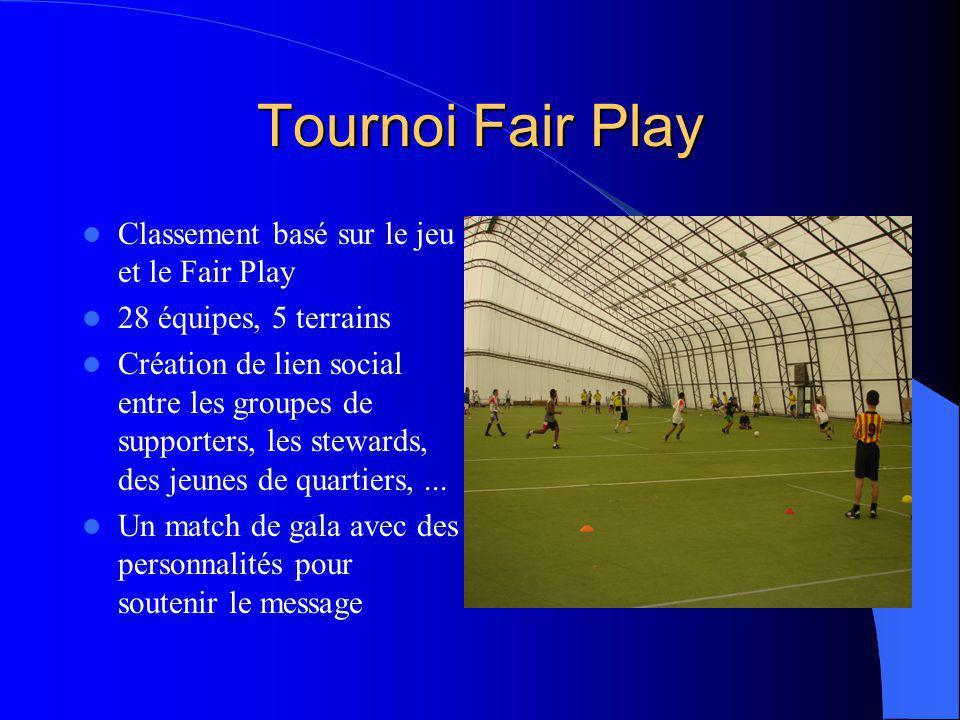 Tournoi Fair Play Classement basé sur le jeu et le Fair Play 28 équipes, 5 terrains Création de lien social entre les groupes de supporters, les stewa